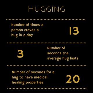 hugging stats